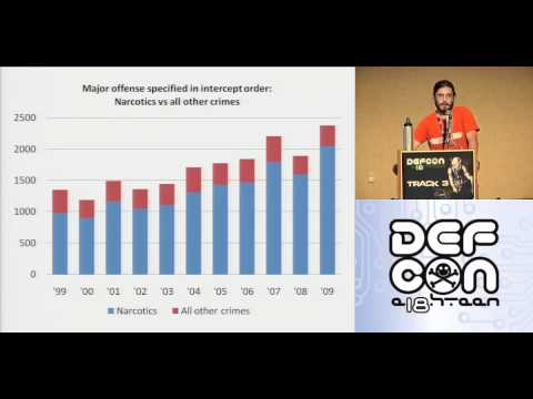 DEF CON 18: Your ISP and the Government: Best Friends Forever 1/3