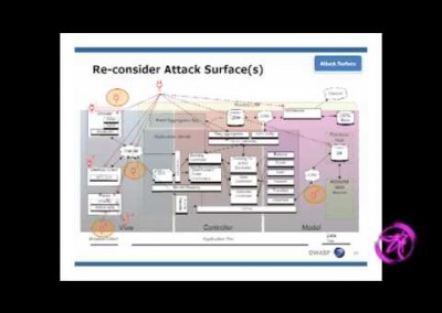 OWASP AppSecUSA 2011: Simplifying threat modelling