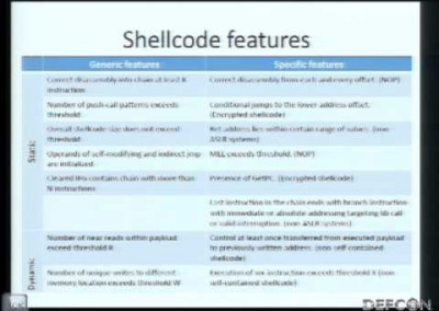 DEF CON 20: Demorpheus: Getting rid of polymorphic shellcodes in your network